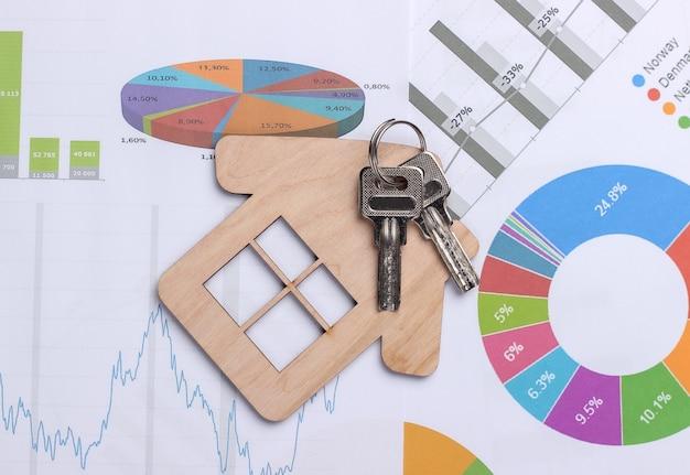 Opłacalna inwestycja. analiza rynku. kupno nieruchomości. minifigurka domu z kluczem, wykresami i wykresami