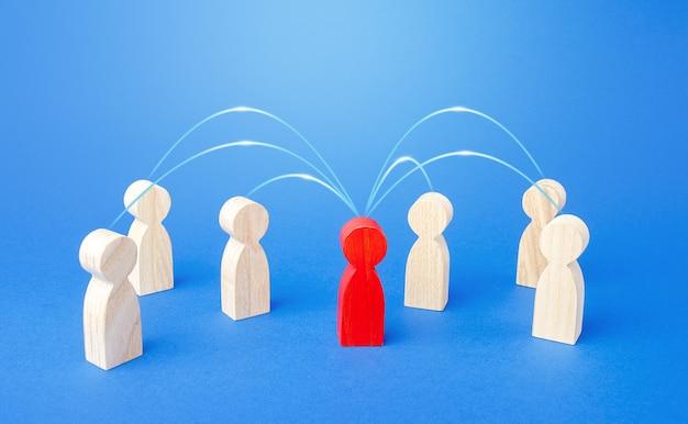 Osoba czerwona przenosi swoje wpływy na innych ludzi lider i kierownictwo przyciąganie nowych pracowników
