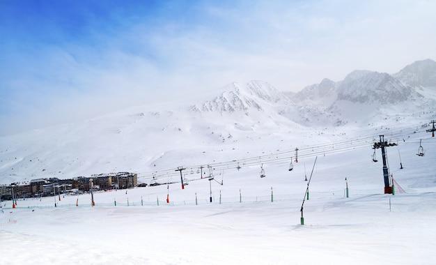 Ośrodek narciarski pas de la casa w andorze