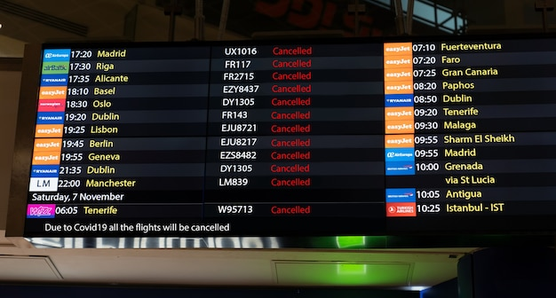 Panel pokazujący wszystkie odwołane loty
