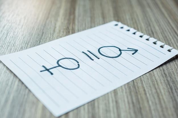 Papierowa notatka ze znakiem równości między symbolem mężczyzny i kobiety.