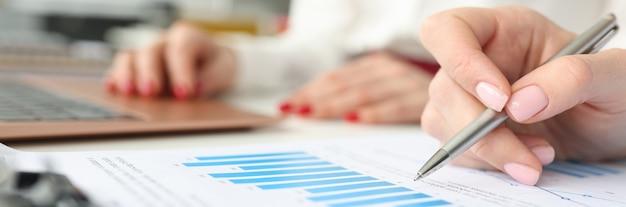 Partnerzy biznesowi badają przy swoim biurku wskaźniki handlowe, analizując wyniki finansowe