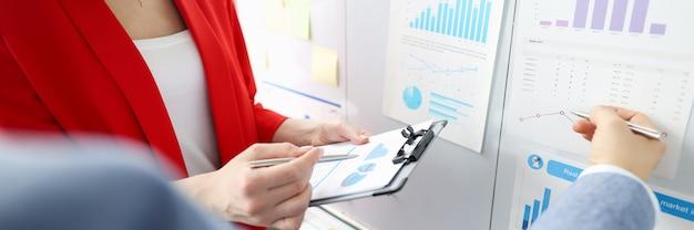 Partnerzy biznesowi omawiają wykresy biznesowe na tablicy dla małych i średnich firm