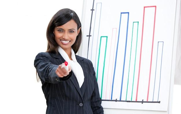Pewna siebie bizneswoman robi prezentację
