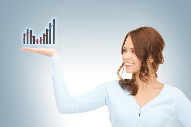 Piękna kobieta pokazująca rosnący wykres na dłoni