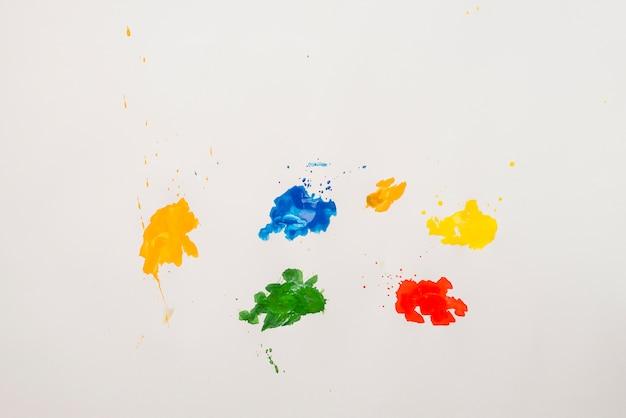 Plamy jaskrawych kolorów