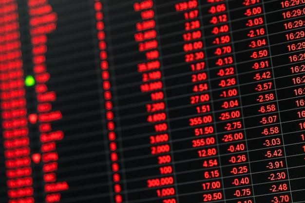 Płyta rynku akcji w kryzysie gospodarczym. kolor czerwony wskazuje na obniżenie ceny.