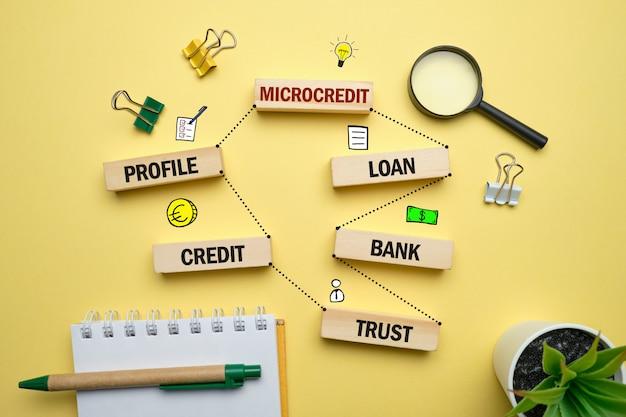 Pojęcie mikrokredytu i podstawowe linki z ikonami.