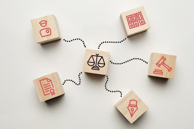 Pojęcie prawa jako narzędzie regulacji sądów, dokumentów i policji.