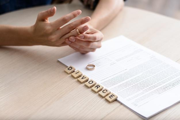 Pojęcie rozwodu.