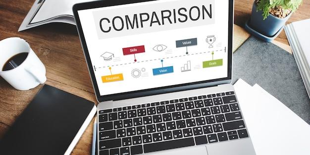 Porównanie wyzwań doświadczenie jakość samodoskonalenie