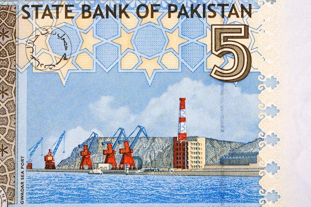 Port gwadar w beludżystanie od rupii pakistańskich