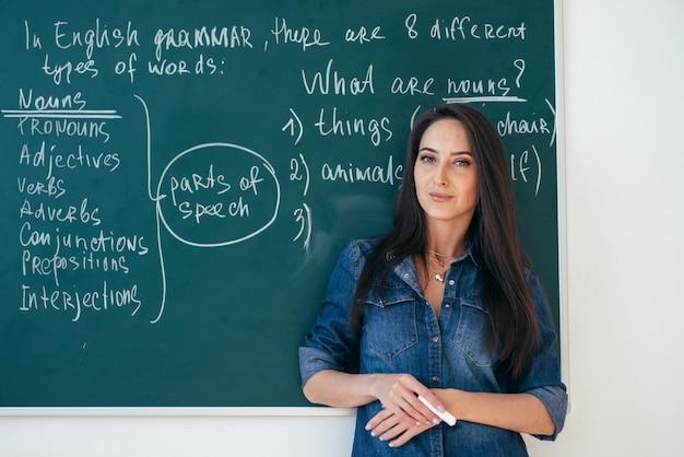 Portret nauczycielki języka angielskiego przed tablicą.