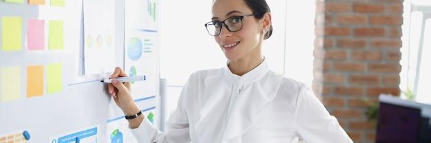 Portret udanej młodej bizneswoman stojącej w pobliżu białej tablicy z wykresami biznesowymi
