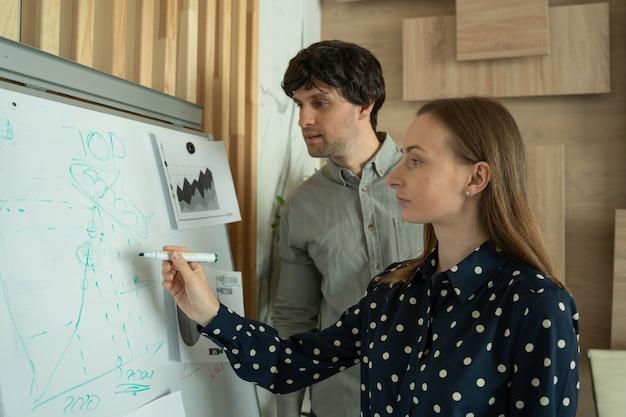 Poważna kobieta pisze na tablicy podczas pracy nad projektem z kolegą