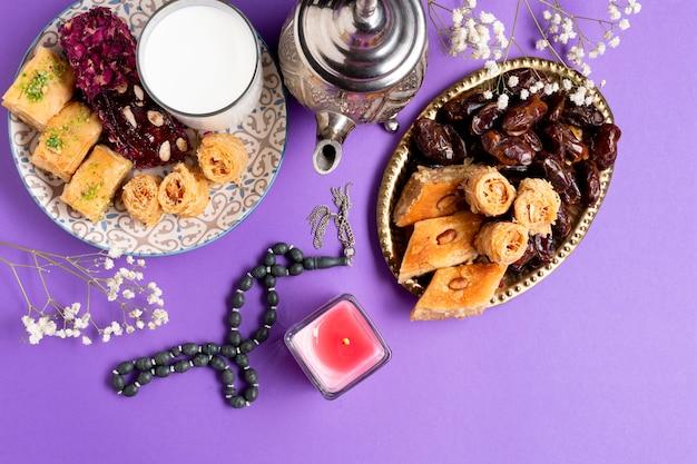 Powyżej zobacz obchody islamskiego nowego roku