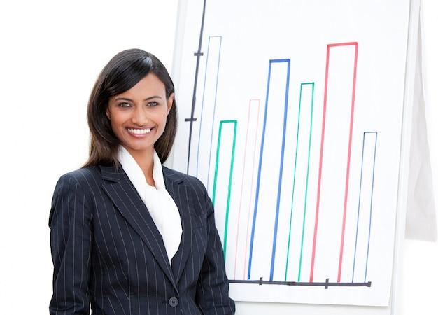 Pozytywny bizneswoman robi prezentaci