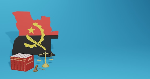 Prawo angoli dotyczące infografik, treści w mediach społecznościowych w renderowaniu 3d