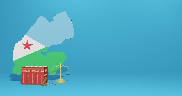 Prawo dżibuti dotyczące infografik, treści w mediach społecznościowych w renderowaniu 3d