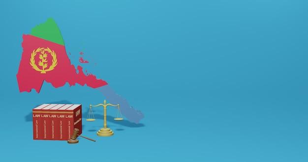 Prawo erytrei dotyczące infografik, treści w mediach społecznościowych w renderowaniu 3d