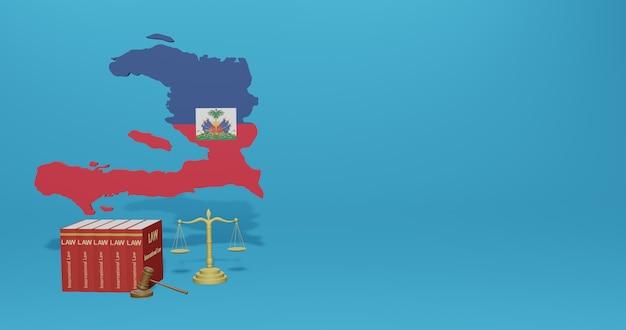 Prawo haiti dotyczące infografik, treści w mediach społecznościowych w renderowaniu 3d