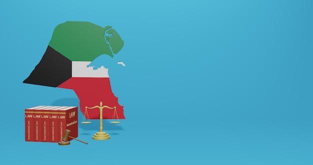 Prawo kuwejtu dotyczące infografik, treści w mediach społecznościowych w renderowaniu 3d