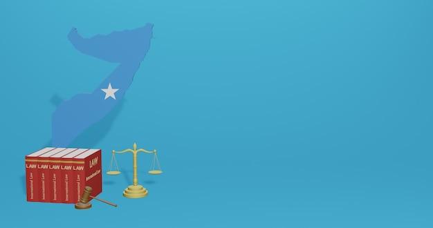 Prawo somalii dotyczące infografik, treści w mediach społecznościowych w renderowaniu 3d