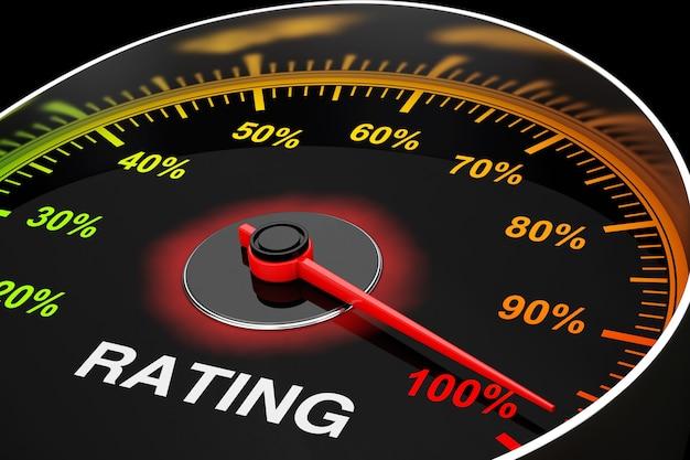 Prędkościomierz jako skrajne zbliżenie miernika poziomu oceny. renderowanie 3d