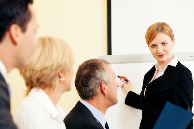 Prezentacja biznesowa na spotkaniu