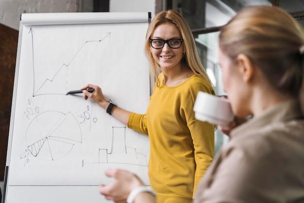 Prezentacja podczas spotkań w pomieszczeniach z profesjonalnymi biznesmenami