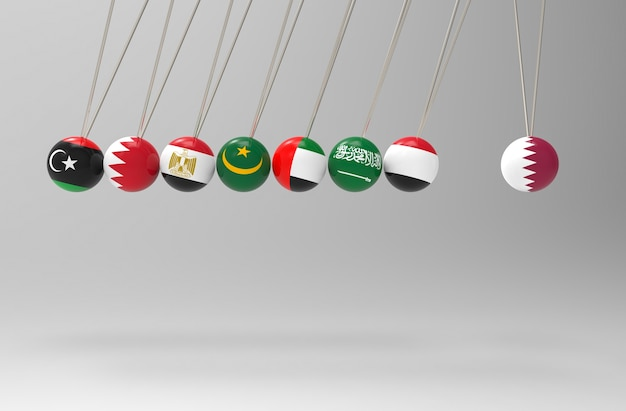 Przed niektórymi środkowo-wschodnimi flagami wahadło uderzyło w kulę kula. tyran, zbanowany lub bojkot con