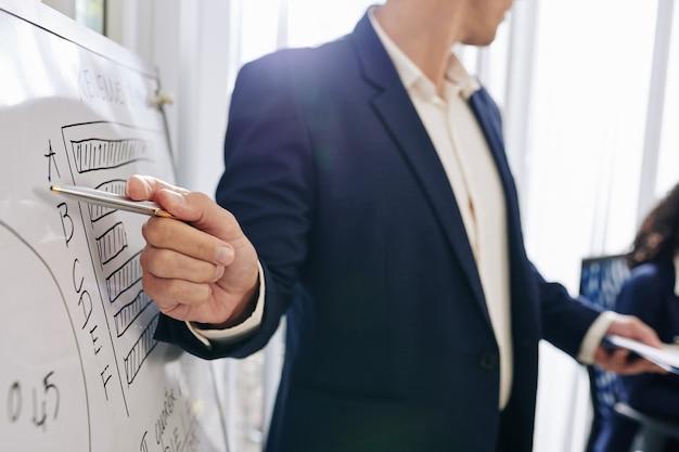 Przedsiębiorca wskazujący na schemat na tablicy