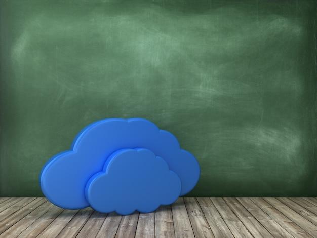 Przetwarzanie w chmurze na tablicy szkolnej