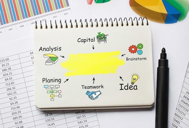Pusty notatnik dla koncepcji biznesowych, otoczenie biznesu