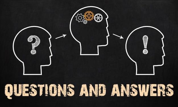 Pytania i odpowiedzi - koncepcja biznesowa na tablicy.