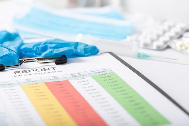 Raport o liczbie pacjentów na stole lekarskim