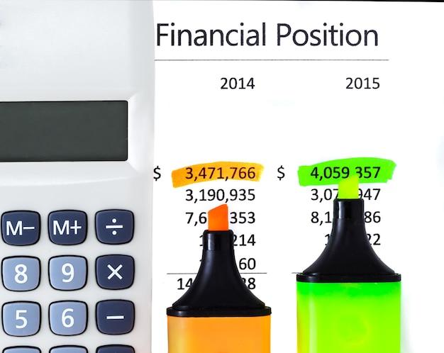 Raport o sytuacji finansowej z kalkulatorem, zakreślaczem