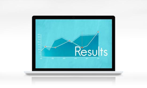 Raport wykresu linii biznesowej
