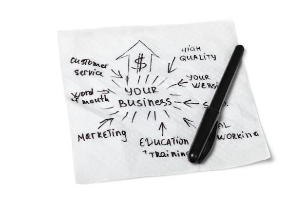 Ręcznie rysowane biznesplan na serwetce i długopisie na białym tle