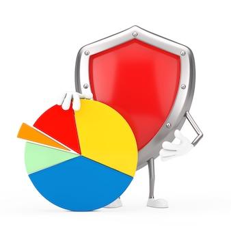 Red metal protection tarcza charakter maskotka z wykresem kołowym firmy grafiki informacji na białym tle. renderowanie 3d