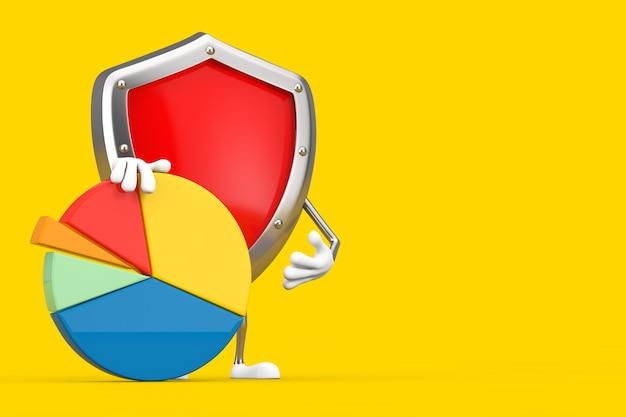 Red metal protection tarcza charakter maskotka z wykresem kołowym firmy grafiki informacji na żółtym tle. renderowanie 3d