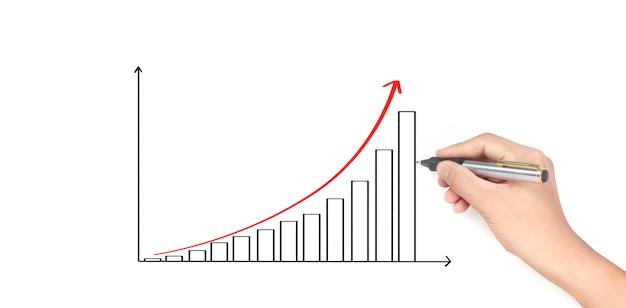Ręka rysująca rosnącą strzałę na wykresie na białym tle