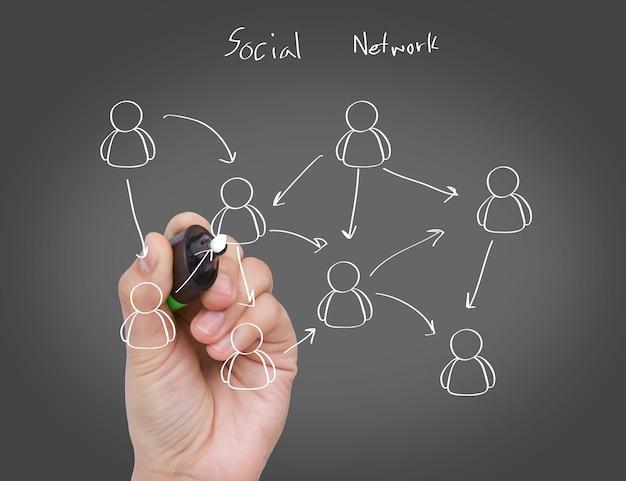 Ręka z markerem rysunek sieci społecznej mapę