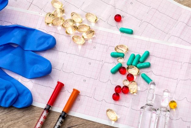 Rękawiczki do strzykawek leków na kardiogramie
