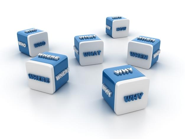 Renderowanie ilustracji bloków płytek za pomocą słów pytania