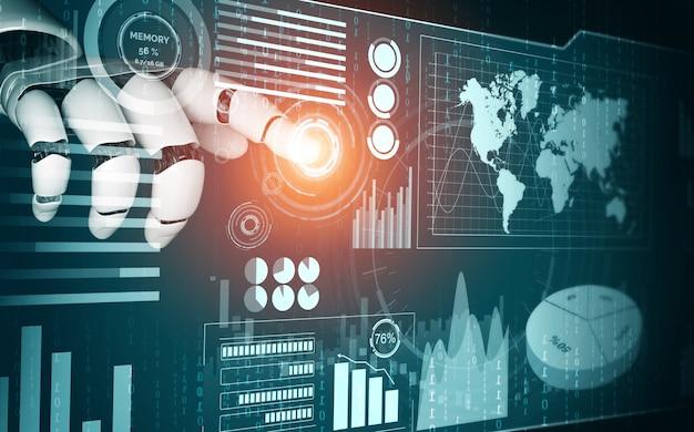Robot analizujący dane biznesowe