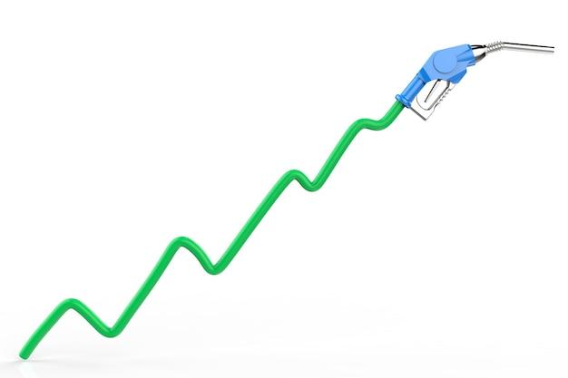 Rosnąca cena ropy z zielonym wykresem i dyszą gazową