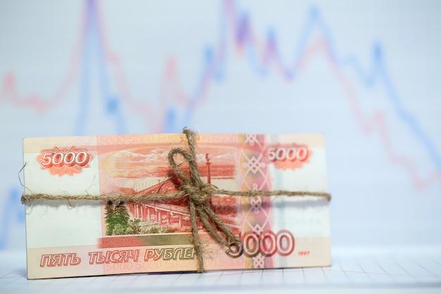 Rosyjskie pieniądze pięć tysięcy banknotów.