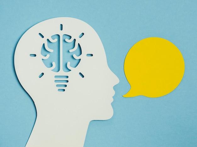 Rozmieszczenie elementów koncepcji optymizmu