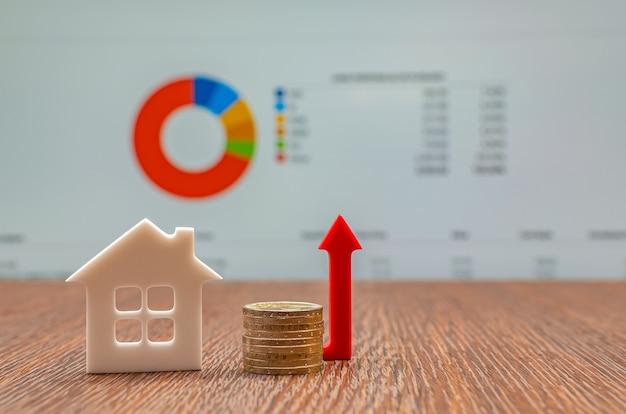 Rynek nieruchomości, wykres wzrostu w 2021 r. z domami, kopią przestrzeni, inwestycjami, wartością domu, odsetkami od kredytów na nieruchomości.